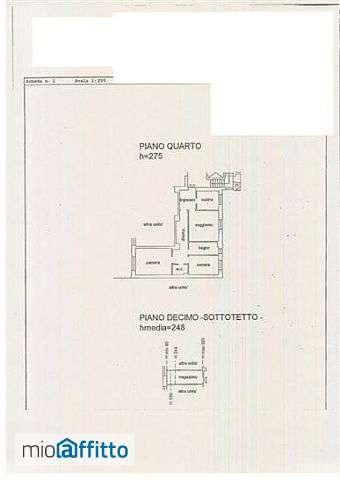 Appartamento Mestre